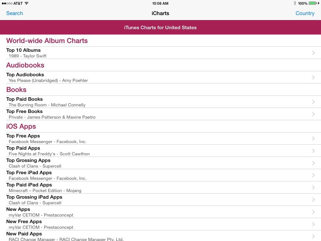 iCharts iTnes Charts (iOS mobile app)